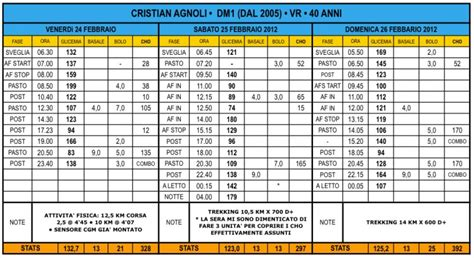 programma alimentare vegetariano dieta mediterranea menu settimanale pdf iz83 187 regardsdefemmes