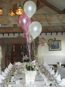 Table Decorating Balloons Ideas balloon table decoration ideas favors ideas