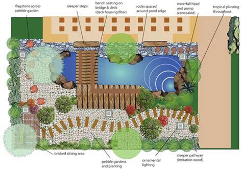 tropical garden layout design tropical waterfall and bridge garden plan thai garden design