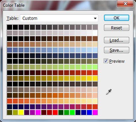 conversion to 8 bit palette cage s corner