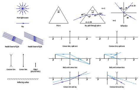 optical diagram design elements optics geometric optics physics