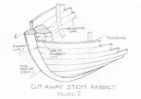 how to build a boat stem 1000 images about building my boat on pinterest plywood