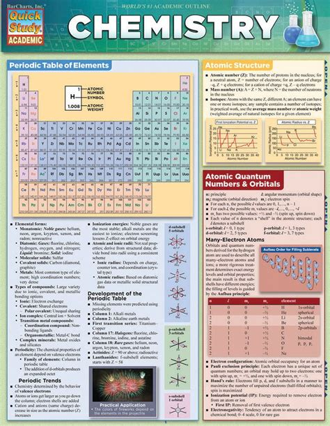 Organic Chemistry Fundamentals 25 best ideas about organic chemistry reactions on