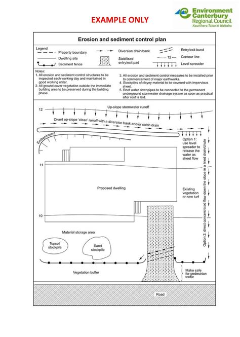 sediment control plan template plan template