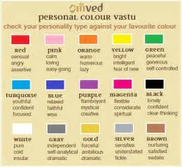 paint color meanings vastu believes in instinctively felt colors and is convinced we are attracted to certain colours