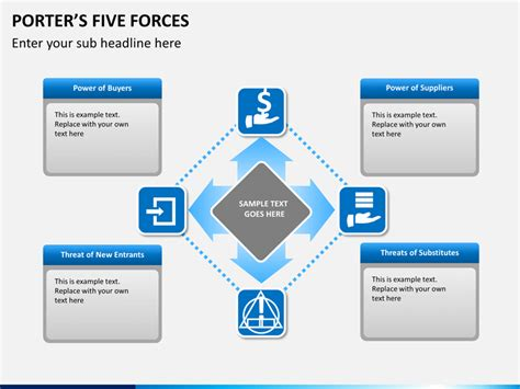 Porter Five Forces Template Word porter s 5 forces powerpoint template sketchbubble