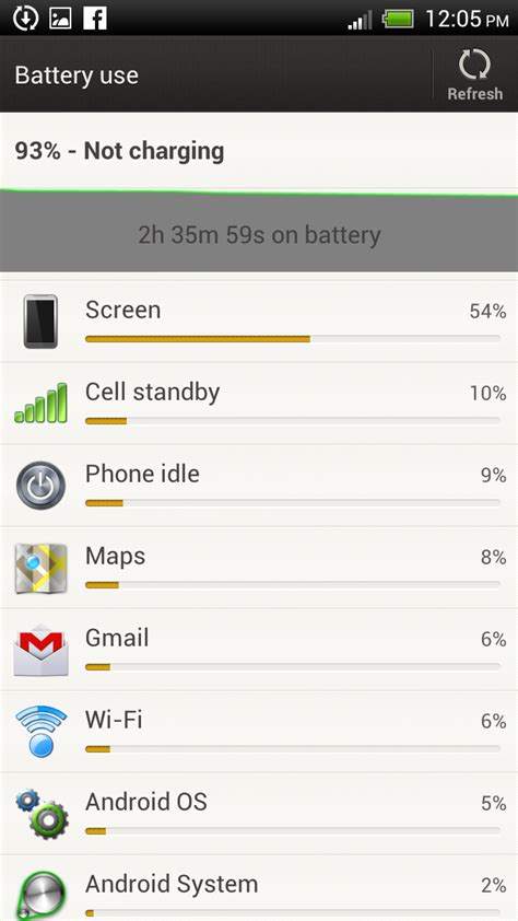 reset android battery usage guide how to increase the battery life of the htc one x