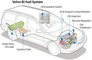 Fuel System In Alternative Fuels Data Center Propane Vehicles