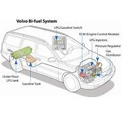 Alternative Fuels Data Center Propane Vehicles