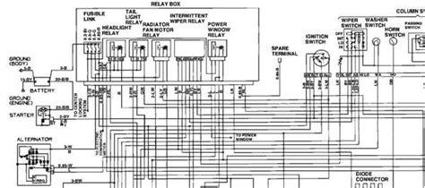 wiring diagram vauxhall vivaro yondo tech