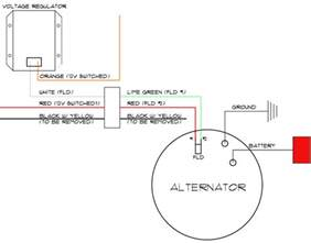 wiring diagram for delco alternator the delco 10 si and 12 si alternators one wire alternator
