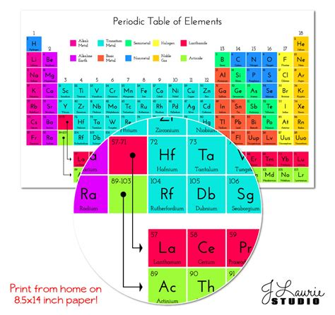 printable periodic table for elementary students periodic table 187 printable periodic table for elementary