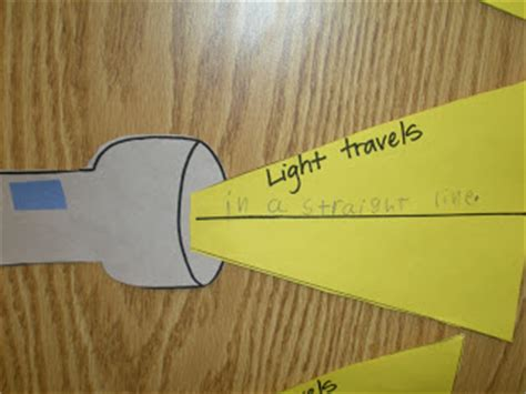 how does light travel teaching with