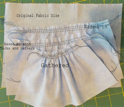 sewing pattern explained ease term and definition with sewing exles