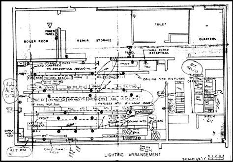 Commercial Kitchen Layout Design adak 1985