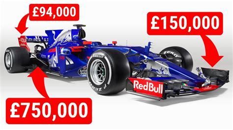 how much is how much is an f1 car worth