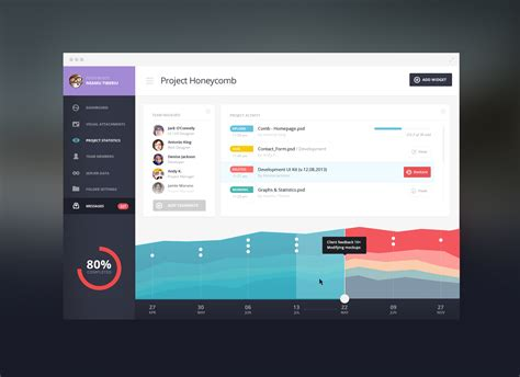 Ui Design Ideas by 15 Inspirational Dashboard Ui Designs Designrope