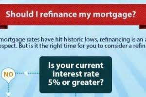 mortgage infographics mortgage home base part 3