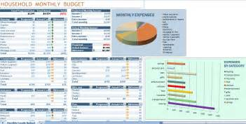 Excel Home Budget Templates Budget Excel Spread Sheet Excel Budget Spreadsheet