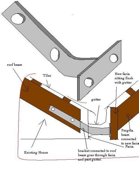 new fascia bracket enquiry 2 fascias