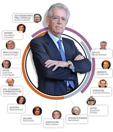 chi sono gli illuminati italiani bilderberg e trilaterale chi sono i membri italiani e