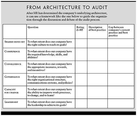 sle audit plan template sle hr audit report template 28 images hr audit hr