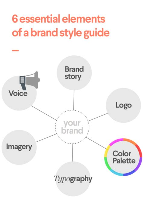 design guide definition how to create a brand style guide 99designs