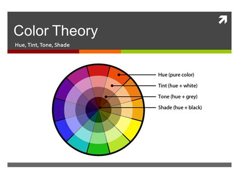 color theory hue tint tone shade ppt