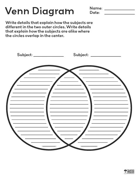 printable venn diagram free free printable venn diagram from crabtree publishing
