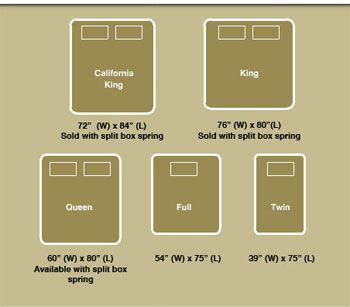 King Size Bed Dimensions Meters Best 25 Bed Size Charts Ideas On Bed Sizes