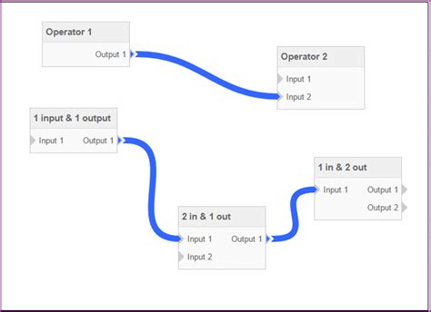jquery flowchart plugin 20 newest jquery chart plugins jquery by exle