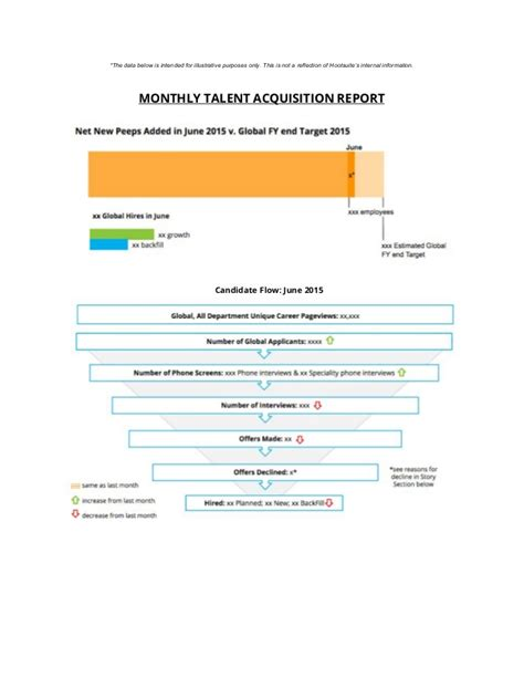 recruitment report template a global recruiting report for executives template