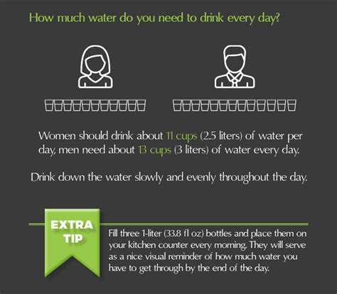How Much Water To Drink During Detox your step by step science based guide to water fasting