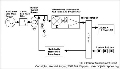 block diagram of inductor block diagram of inductor 28 images ldc1101 inductance to digital converter ti mouser