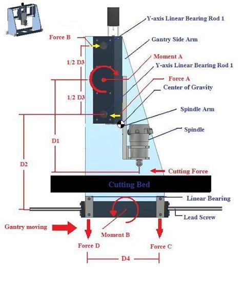 Forstener Bits 16mm Mata Bor Kayu Saw Kayu Nankai diy cnc x cnc v 1 crossfire netcafe inc