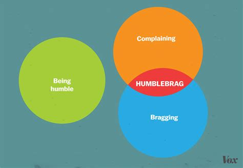 Energy Environment Engineering Mba by Harvard Business School Study Proves The Humblebrag Is A