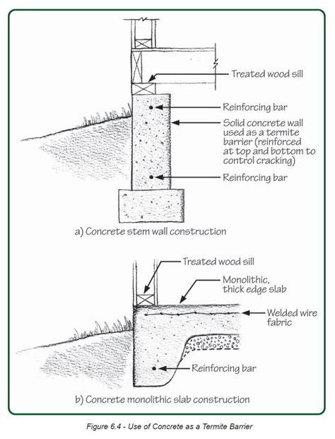 reinforce concrete slab  foundation walls  minimize