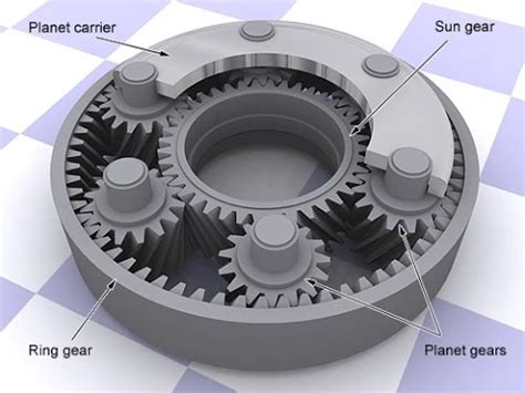 how it works: planetary gears youtube