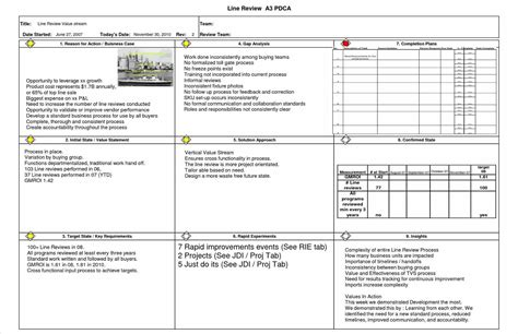 a3 report template a3 report template professional templates for you