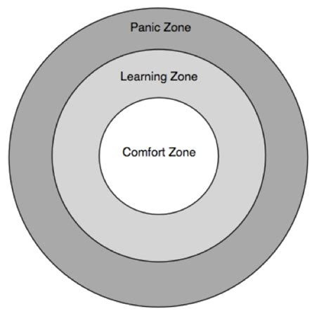opposite of comfort zone how to get out of your comfort zone zuberi 5