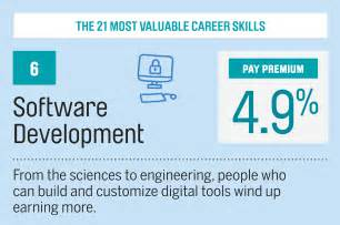 what are some computer software skills ideas impressive resume skills impressive ideas what