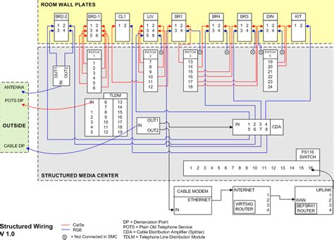 visio electrical circuit diagrams 33 wiring diagram