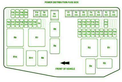 2004 jaguar x type power distribution fuse box diagram