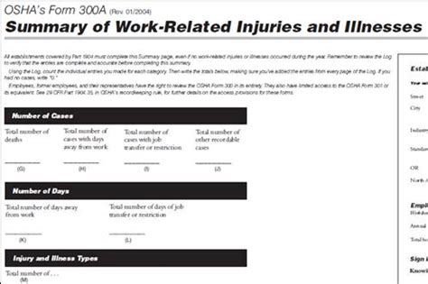 workers compensation: filling out workers compensation forms
