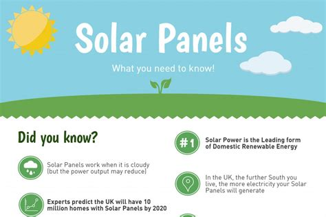 get a solar quote buy solar panels uk get solar panel quotes
