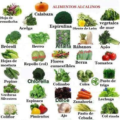 alimento alcalino alimentos alcalinos y enfermedad dietistas