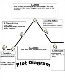 plot diagram template plot diagram template free word excel documents