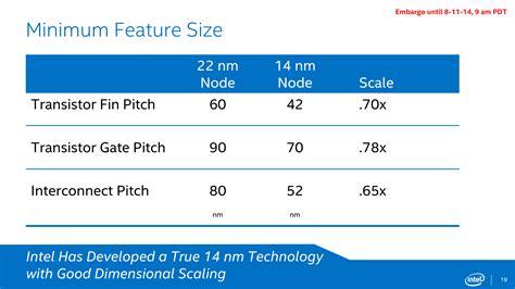transistor gate pitch amd zen angeblich 8 kerne plus smt in 14 nm seite 5