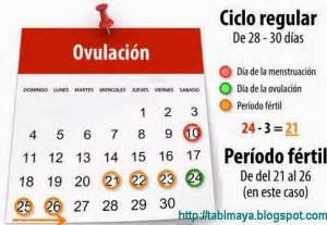 Calendario Ovular Tabla D 237 As F 233 Rtiles Y C 225 Lculo De La Ovulaci 243 N