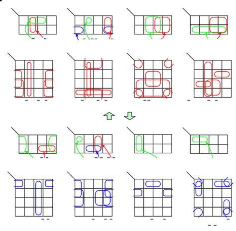 k map learn digilentinc logic minimization